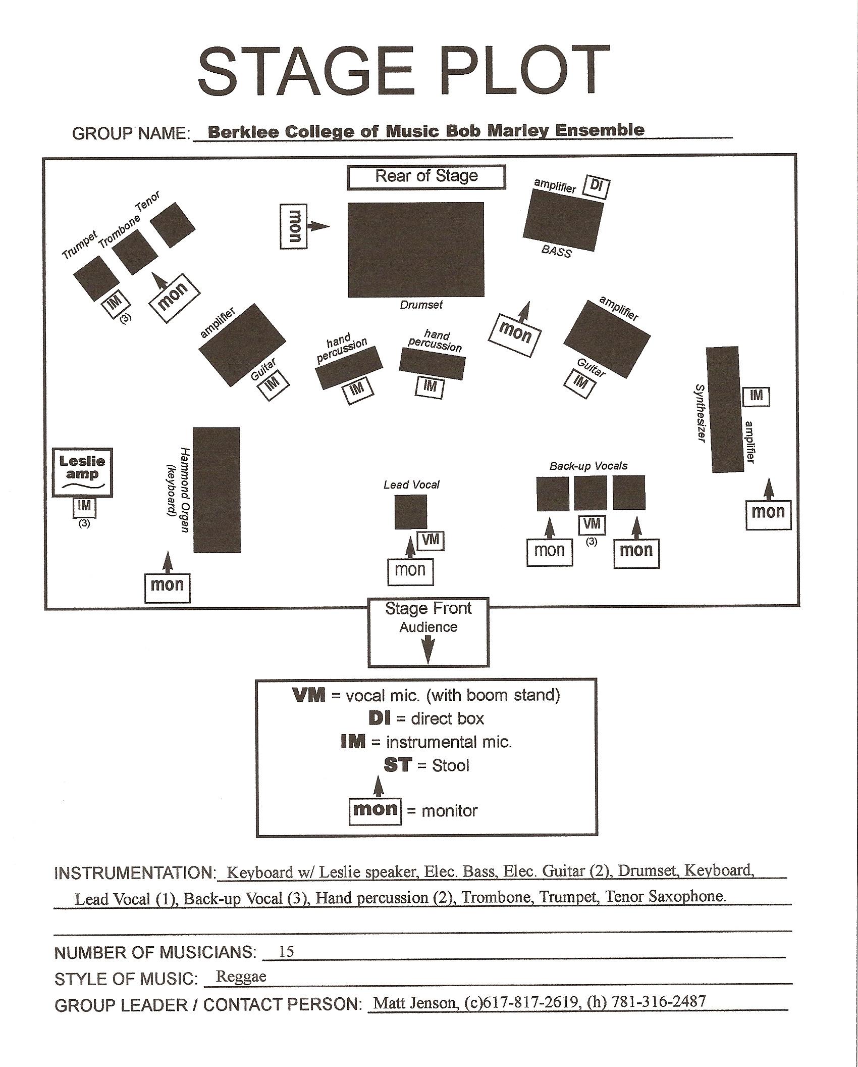probleme mode sx300 pour regler les watts
