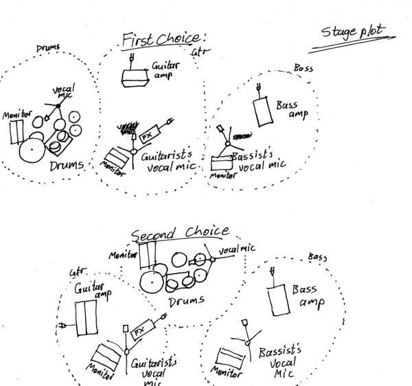 stage-plot-3