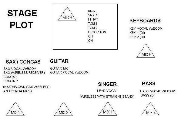 stage plot g