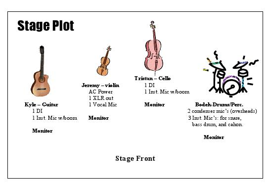 stage plot One
